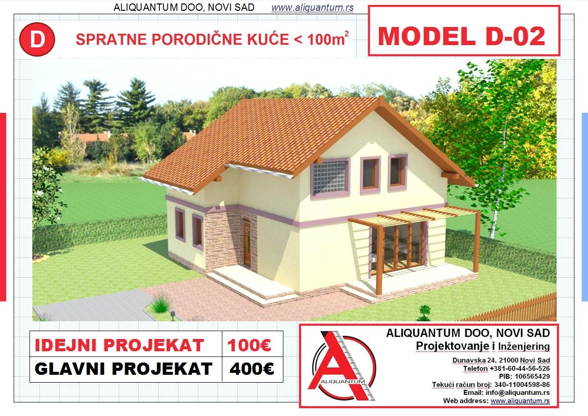 50€-Projekti-projektovanje-izrada-projekata-gotovi-projekti-katalog ...