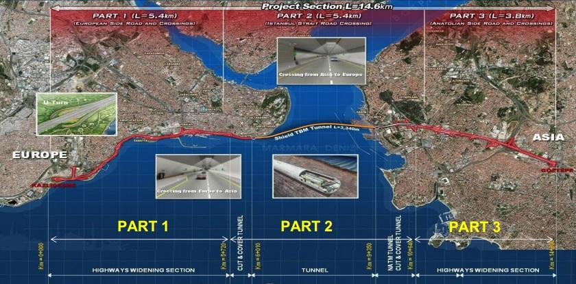 1 Tunel Eurazija - prikaz tunela na mapi