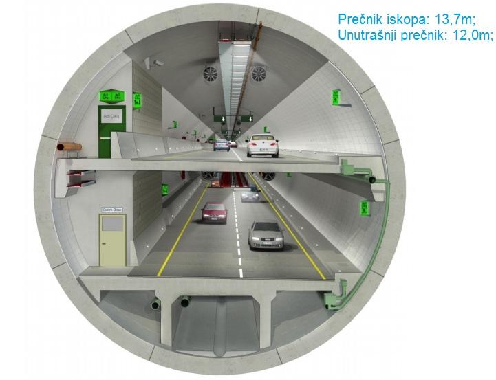 4 Presek kroz budući tunel - Tunel se sastoji od nekoliko nivoa